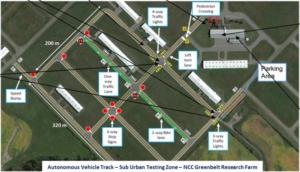 Ottawa L5 Autonomous Vehicle Test Track Tour @ NCC Greenbelt Research Farm | Ottawa | Ontario | Canada