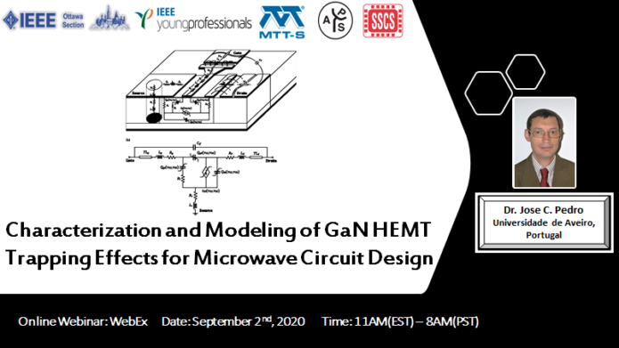 Characterization and Modeling of GaN HEMT Trapping Effects for Microwave Circuit Design