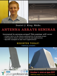 Antenna Arrays Seminar